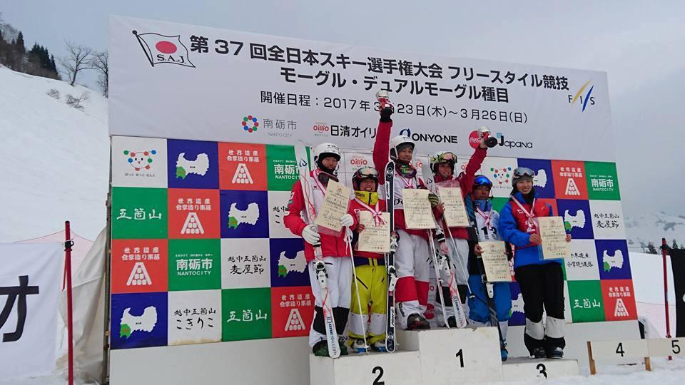 第37回全日本選手権フリースタイル競技、結果